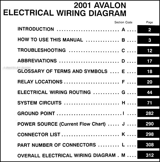 2001ToyotaAvalonWD TOC 2001 toyota avalon wiring diagram manual original 2001 toyota avalon wiring diagram at webbmarketing.co