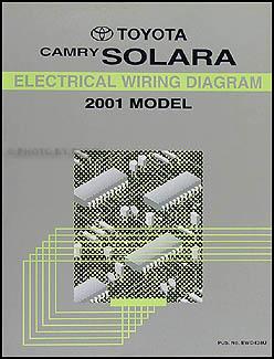 2001 Camry Wiring Diagram - Wiring Diagram Sheet on