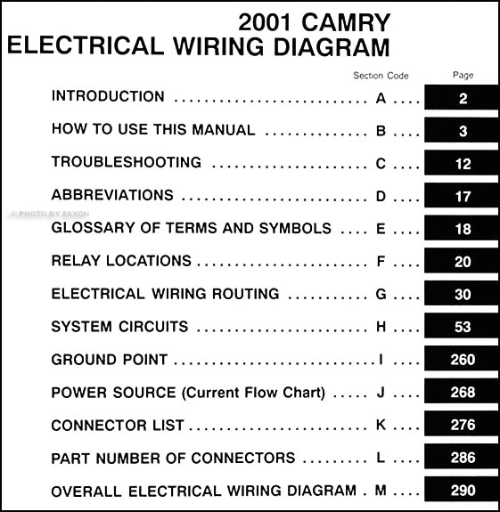 2001 toyota camry wiring diagram manual original. Black Bedroom Furniture Sets. Home Design Ideas