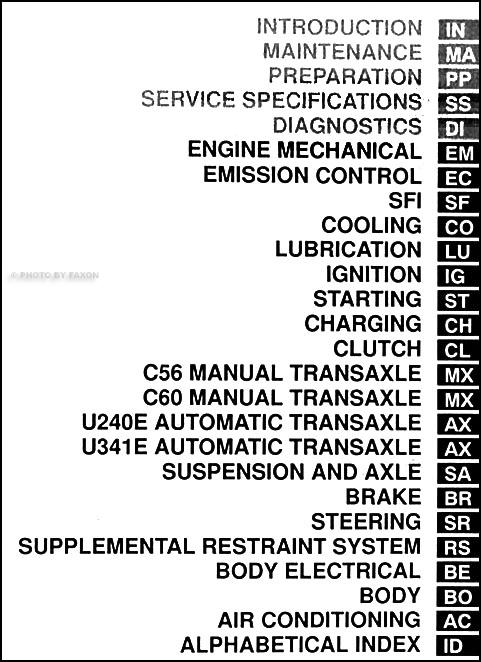 2001 toyota celica repair shop manual original rh faxonautoliterature com toyota celica workshop manual toyota celica repair manual