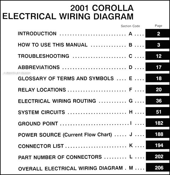 2001 toyota corolla wiring diagram manual original