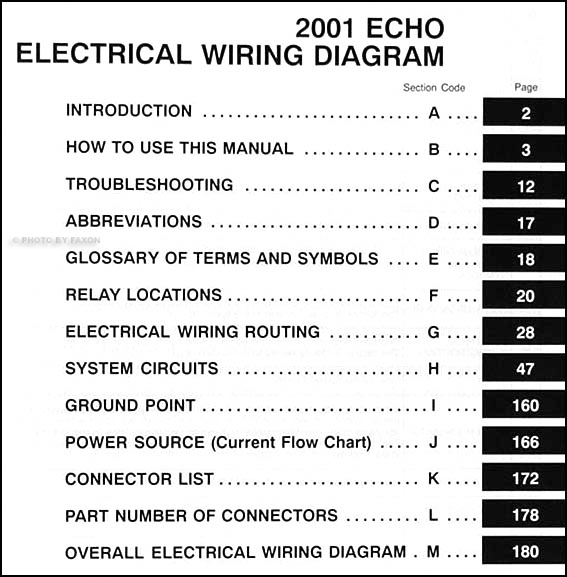 2001 toyota echo wiring diagram manual original rh faxonautoliterature com toyota echo wiring diagram radio 2002 toyota echo wiring diagram