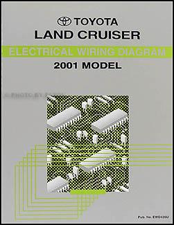 2001ToyotaLandCruiserWD  Series Landcruiser Wiring Diagram on duratrac land cruiser 80 series, land rover 80 series, toyota 80 series, fender flare land cruiser 80 series,