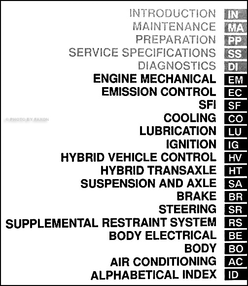toyota prius shop manual free owners manual u2022 rh wordworksbysea com 2012 prius repair manual 2010 prius repair manual pdf