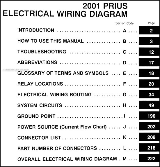 2001ToyotaPriusWD TOC 2001 toyota prius wiring diagram manual original 2010 toyota prius wiring diagram at honlapkeszites.co