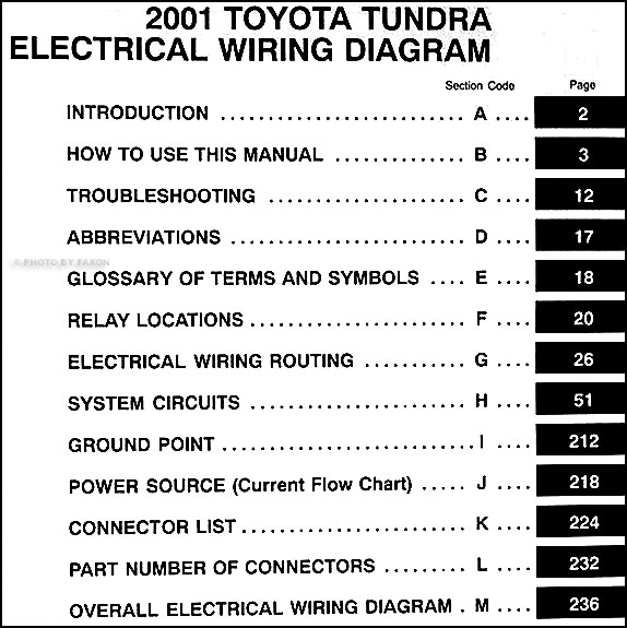 2001ToyotaTundraEWD TOC 2001 toyota tundra wiring diagram manual original toyota wiring color codes at eliteediting.co