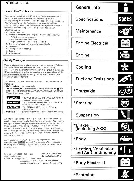 service manual 2002 crv open source user manual u2022 rh dramatic varieties com 2002 honda cr v shop manual 2002 honda crv repair manual pdf
