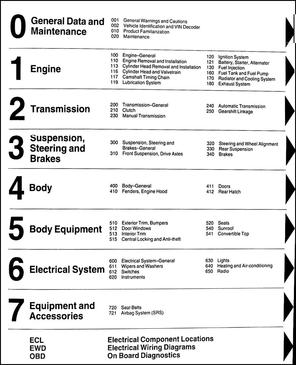 20022006 Mini Cooper Bentley Repair Shop Manual