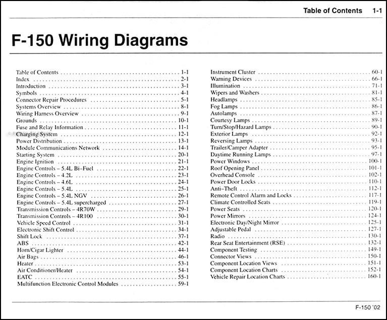 2002F150WDTOC 2002 ford f 150 wiring diagram manual original 2002 f150 xlt radio wiring diagram at gsmx.co