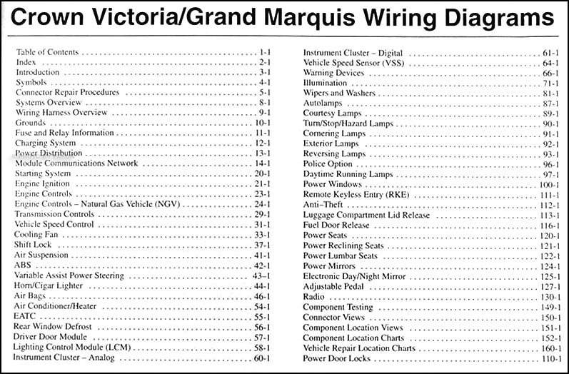 2002FordCrownVictoriaWD TOC 2002 crown victoria & grand marquis original wiring diagram manual 2001 Mercury Grand Marquis Fuse Box Diagram at gsmx.co