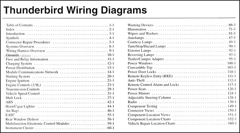 2002FordThunderbirdWD TOC 2002 ford thunderbird wiring diagram manual original 1988 ford thunderbird wiring diagram manual at virtualis.co