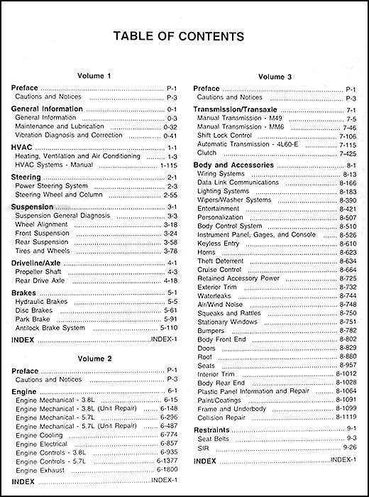 2002 Camaro  Firebird And Trans Am Repair Shop Manual