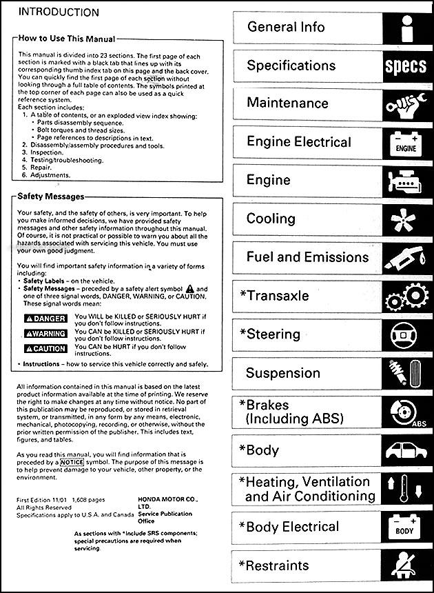 2002 2006 honda cr v body repair shop manual original rh faxonautoliterature com Honda CR-V Manual Transmission Honda CR-V ManualDownload