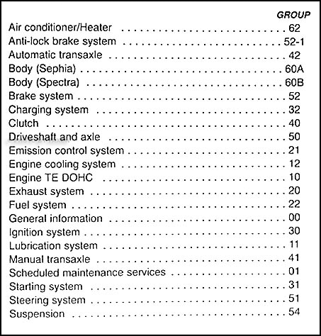 2002 kia spectra wiring diagram 2002 image wiring 2002 kia spectra repair shop manual original on 2002 kia spectra wiring diagram