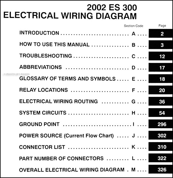 2002LexusESWD TOC 2002 lexus es 300 wiring diagram manual original 1997 lexus es300 radio wiring diagram at gsmx.co