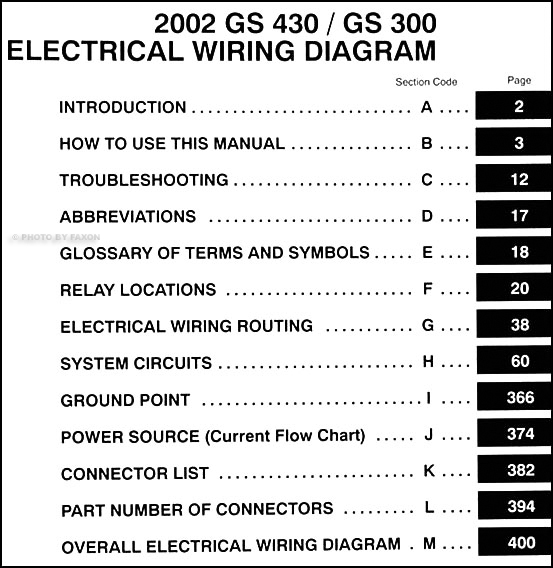 Lexus Ac Wiring Diagram : Lexus gs and electrical wiring diagram