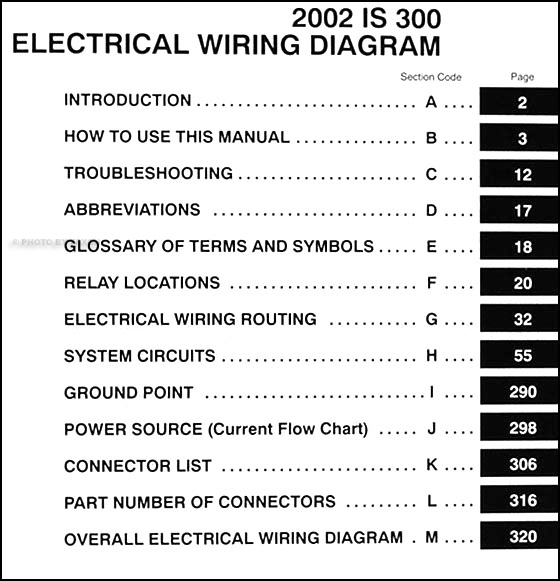 2002 lexus is 300 wiring diagram manual original table of contents cheapraybanclubmaster Gallery