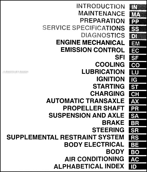 2002 Lexus 300 Rx: 2002 Lexus RX 300 Repair Shop Manual 2 Volume Set Original