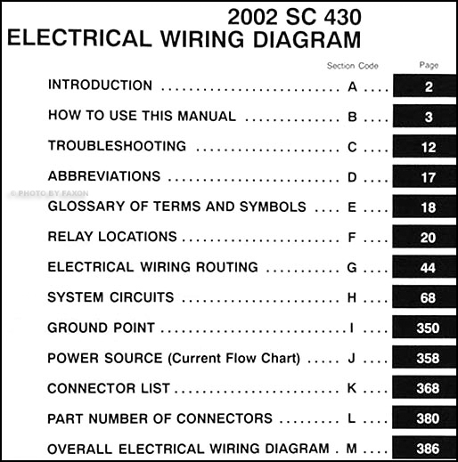 2002 lexus sc 430 wiring diagram manual original triumph spitfire wiring diagram 2002 lexus sc 430 wiring diagram manual original · table of contents