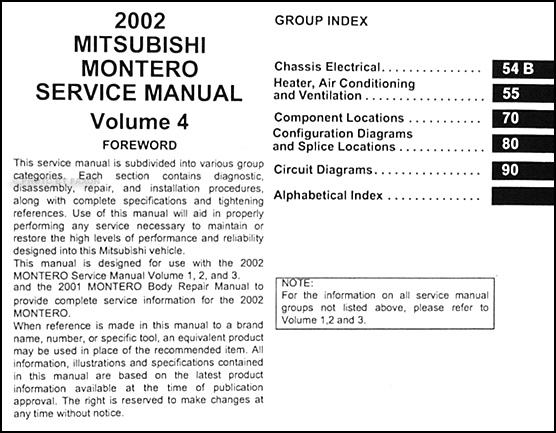 2002 mitsubishi montero sport repair shop manual original set rh faxonautoliterature com 2001 Mitsubishi Montero 2002 mitsubishi montero sport repair manual pdf