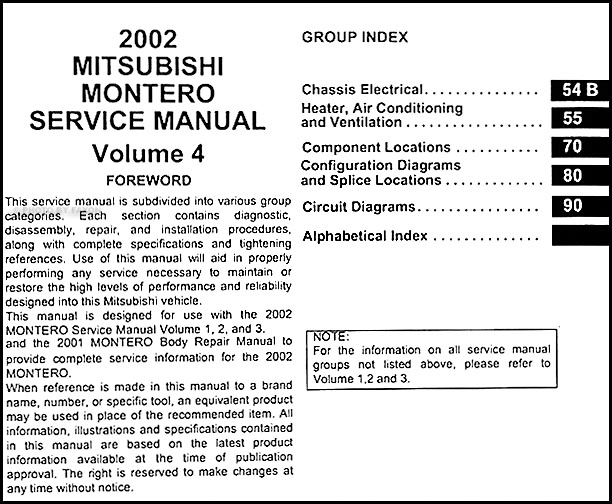 2002 mitsubishi montero repair shop manual original set rh faxonautoliterature com 2002 mitsubishi montero sport repair manual free 2002 mitsubishi montero limited repair manual