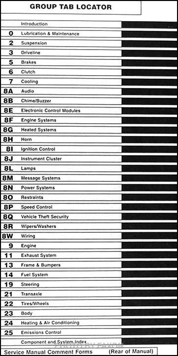 2002 Dodge Neon Repair Shop Manual Original