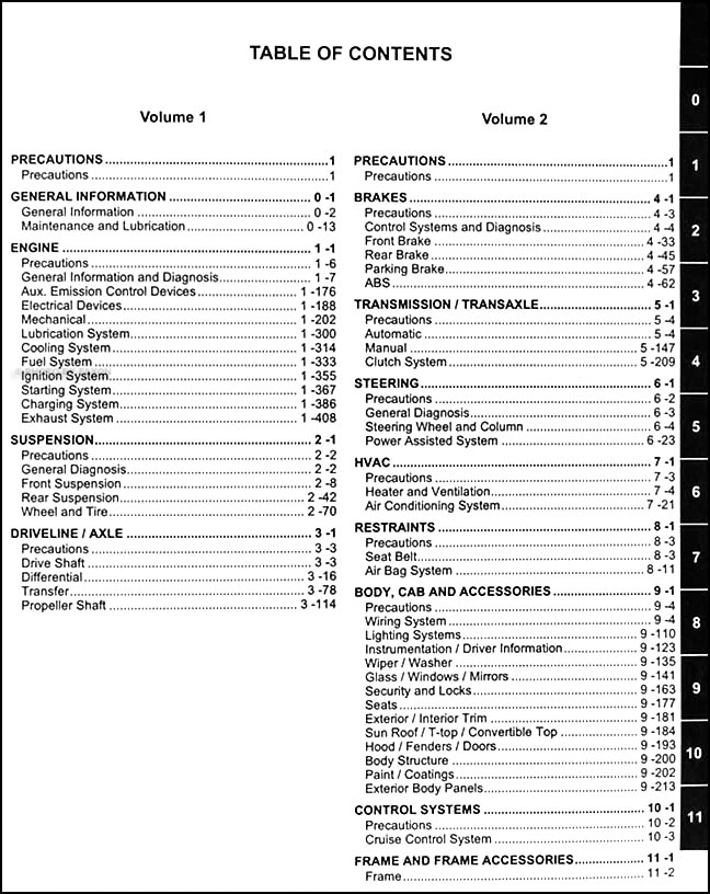 2002SuzukiXL 7ORM TOC2 2002 suzuki grand vitara xl 7 repair shop manual set original 2006 suzuki grand vitara wiring diagram at soozxer.org