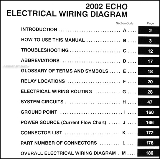 2002 toyota echo wiring diagram manual original 2000 toyota tundra radio wiring diagram 2002 toyota echo wiring diagram manual original · table of contents