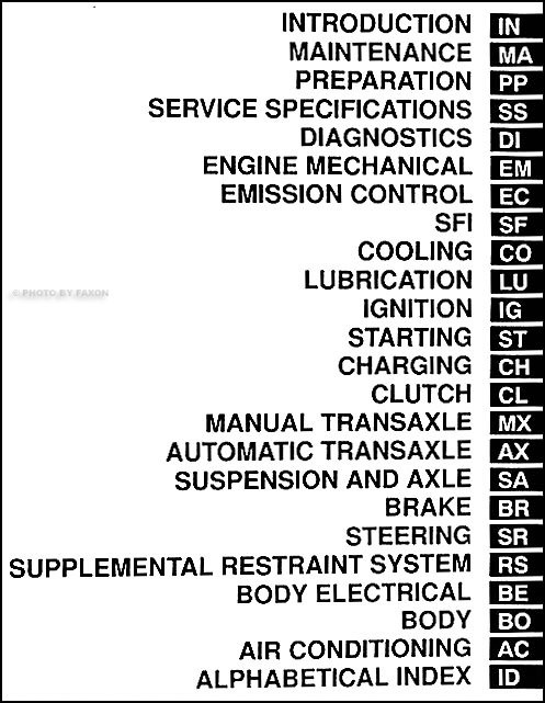 2007 toyota yaris stereo wiring diagram images toyota camry wiring diagram wiring diagrams and schematics design