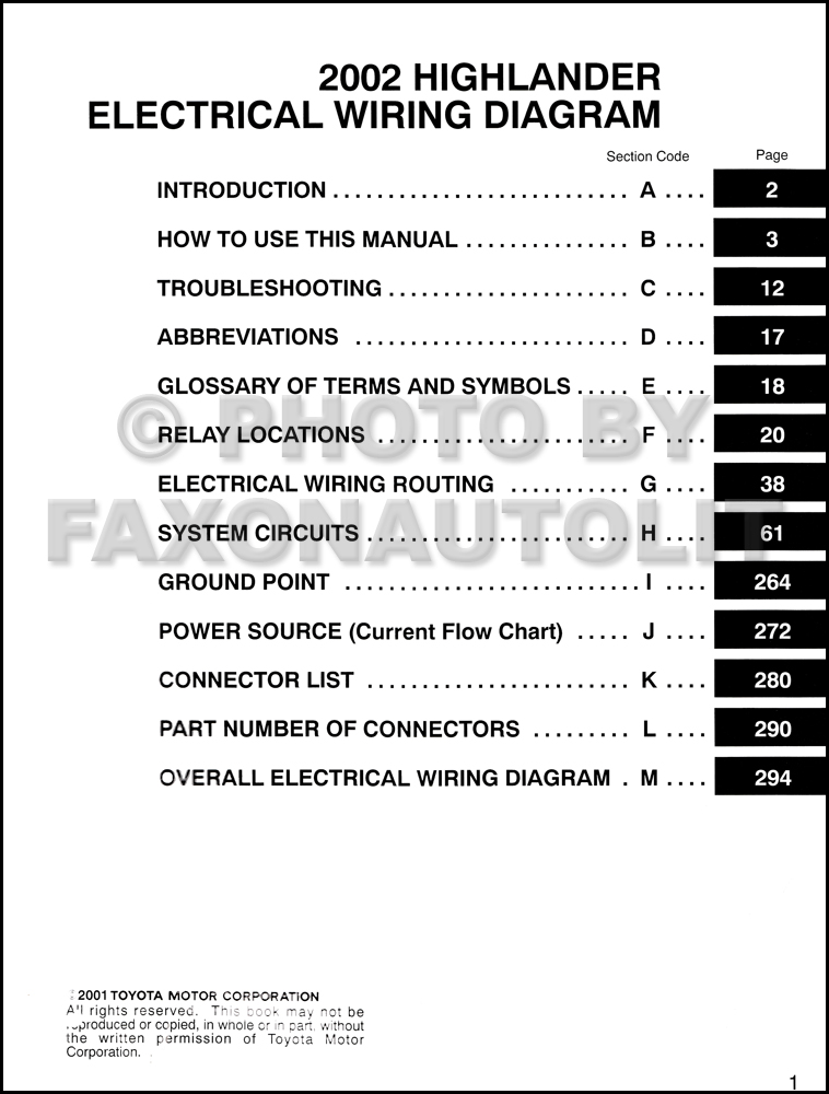 2002 toyota highlander wiring diagram manual original rh faxonautoliterature com 2002 toyota highlander stereo wiring diagram 2002 Toyota Highlander Parts Diagram