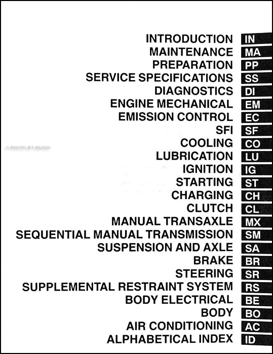 2002 toyota mr2 spyder repair shop manual original rh faxonautoliterature com Toyota Supra 2005 Toyota MR2 Spyder