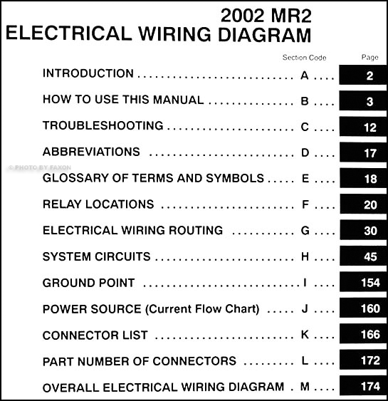 DIAGRAM] 1987 Toyota Mr2 Wiring Diagram Manual Original FULL Version HD  Quality Manual Original - DIAGRAMSONG.GENAZZANOBUONCONSIGLIO.ITdiagramsong.genazzanobuonconsiglio.it