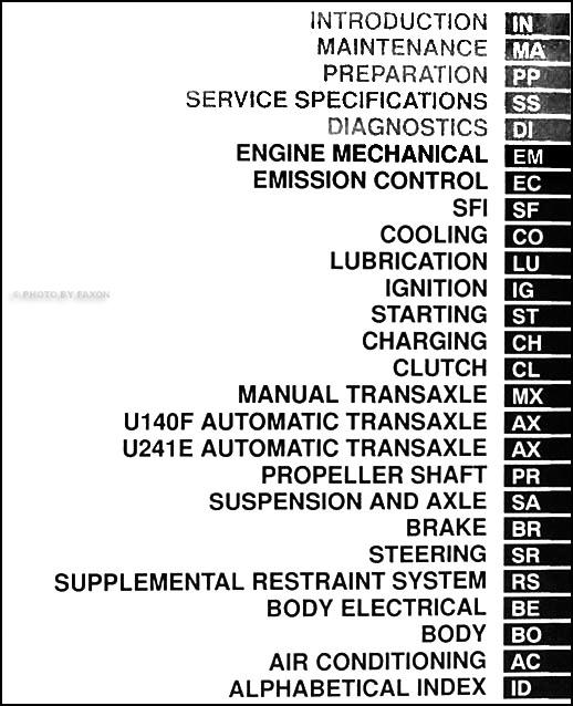 2002 toyota rav4 repair shop manual set original rh faxonautoliterature com 2002 toyota rav 4 service manuals free pdf 2002 toyota rav 4 service manuals free pdf