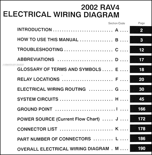 2002 toyota rav4 wiring diagram manual original