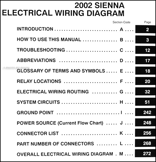 2002 toyota sienna van wiring diagram manual original starter relay wiring diagram 2002 toyota sienna van wiring diagram manual original · table of contents