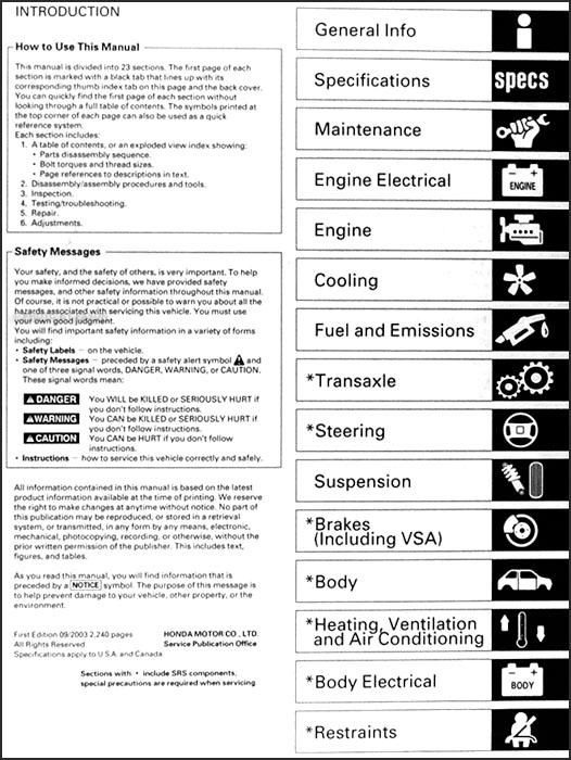 2003 2004 acura mdx repair shop manual original rh faxonautoliterature com 2004 acura mdx user manual 2004 acura mdx user manual
