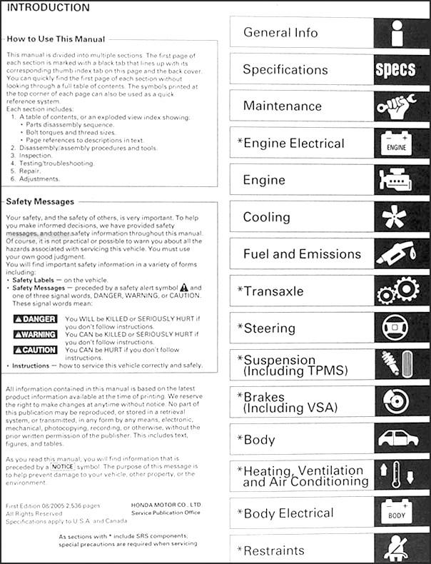 2003 2006 acura mdx repair shop manual original rh faxonautoliterature com 2005 Acura MDX Interior 2005 honda mdx owners manual
