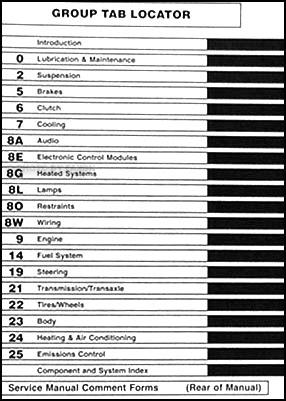2003 sebring stratus repair shop manual cd rom original sedan rh faxonautoliterature com 2003 chrysler sebring repair manual pdf 2003 chrysler sebring manual pdf