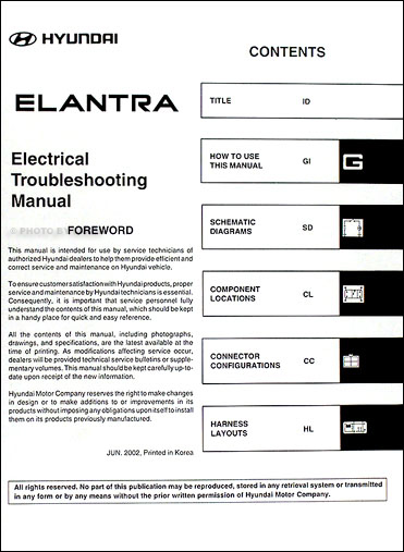 2003 Hyundai Elantra Electrical Troubleshooting Manual