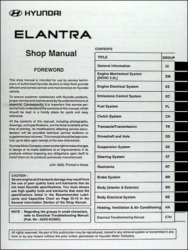 service manual pdf 2003 hyundai elantra engine repair. Black Bedroom Furniture Sets. Home Design Ideas