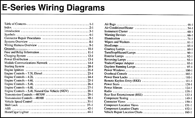 2003FordE SeriesWD TOC 2003 ford econoline van & club wagon wiring diagram manual original ford e350 wiring diagram at crackthecode.co