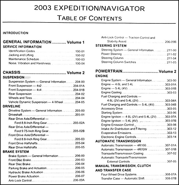 2007 ford expedition repair manual for a free 2007 ford. Black Bedroom Furniture Sets. Home Design Ideas