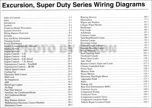 2003FordSuperDutyWD TOC 2003 ford excursion f super duty 250 350 450 550 wiring diagram manual 2003 ford super duty wiring diagram at crackthecode.co