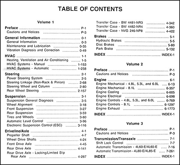 2003 ck suv repair shop manual 4 vol set avalanche suburban tahoe rh faxonautoliterature com 2003 chevrolet avalanche repair manual 2003 chevrolet avalanche repair manual download