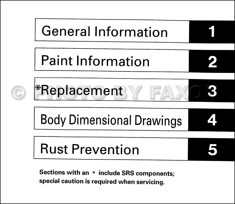 Service manual 2006 honda element user manual 2006 for Honda financial services payment login