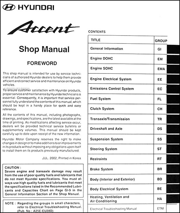 service manual free online auto service manuals 1995. Black Bedroom Furniture Sets. Home Design Ideas