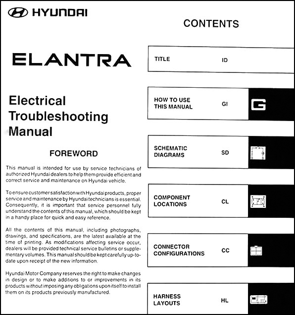 2003HyundaiElantraETM TOC 2003 hyundai elantra electrical troubleshooting manual original  at bakdesigns.co