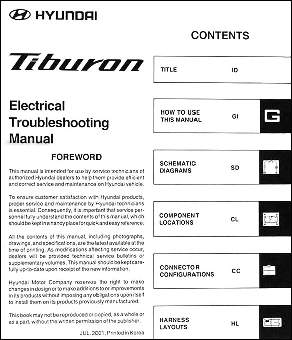2003HyundaiTiburonETM TOC 2003 hyundai tiburon electrical troubleshooting manual original  at fashall.co