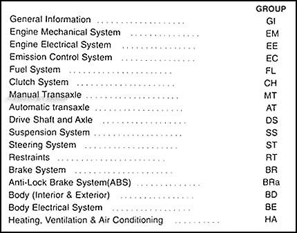 2003 kia spectra repair shop manual original rh faxonautoliterature com kia spectra 2003 repair manual 2003 Kia Spectra Problem