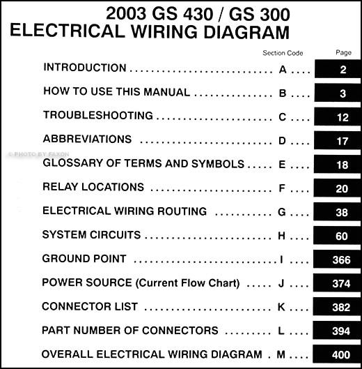 2003 Lexus Gs 300  U0026 Gs 430 Wiring Diagram Manual Original